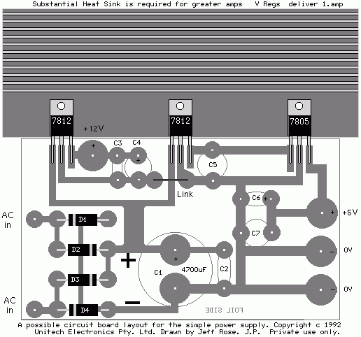 Free PSU Layout3